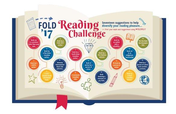 fold-reading-challenge-2017